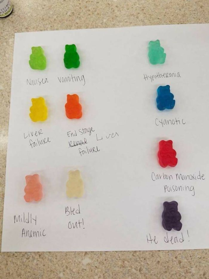 An ER Nurse And Her Coworkers Decided Gummy Bears Needed To Be Renamed
